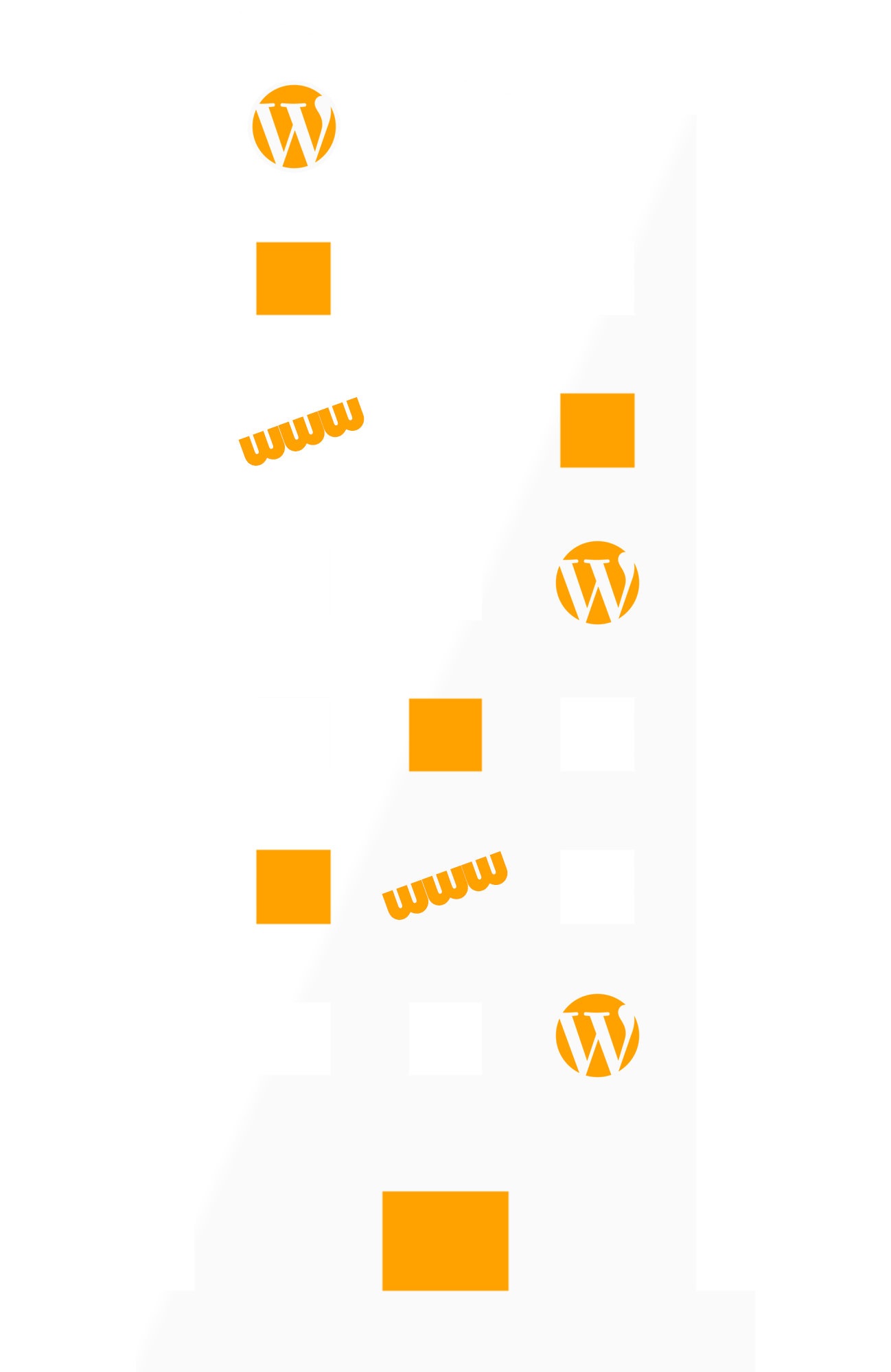Wordpress Website Hosting and Care